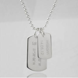 Mens Birth Day Celebration Dog Tags Necklace
